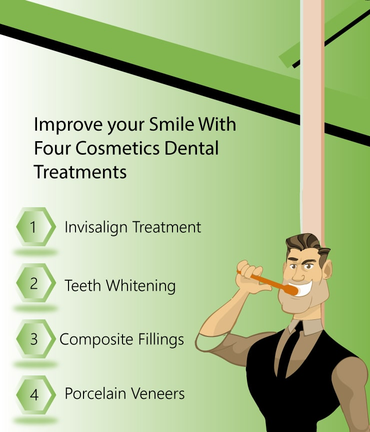 Improve your Smile With Four Cosmetics Dental Treatments